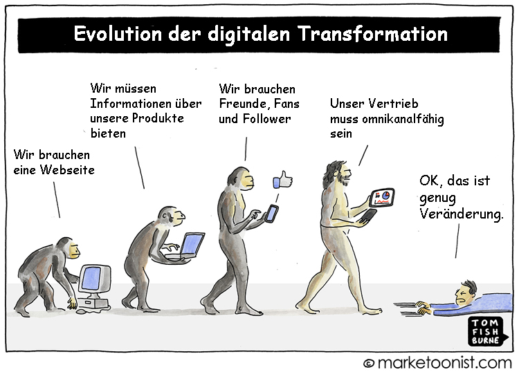 Cartoon: Evolution der digitalen Transformation