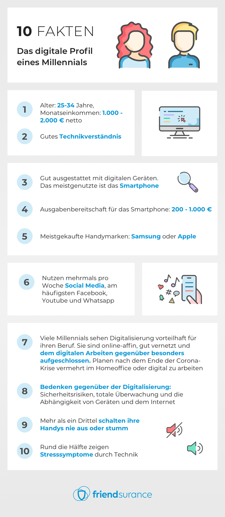 Infografik: Das digitale Profil eines Millennials in 10 Fakten