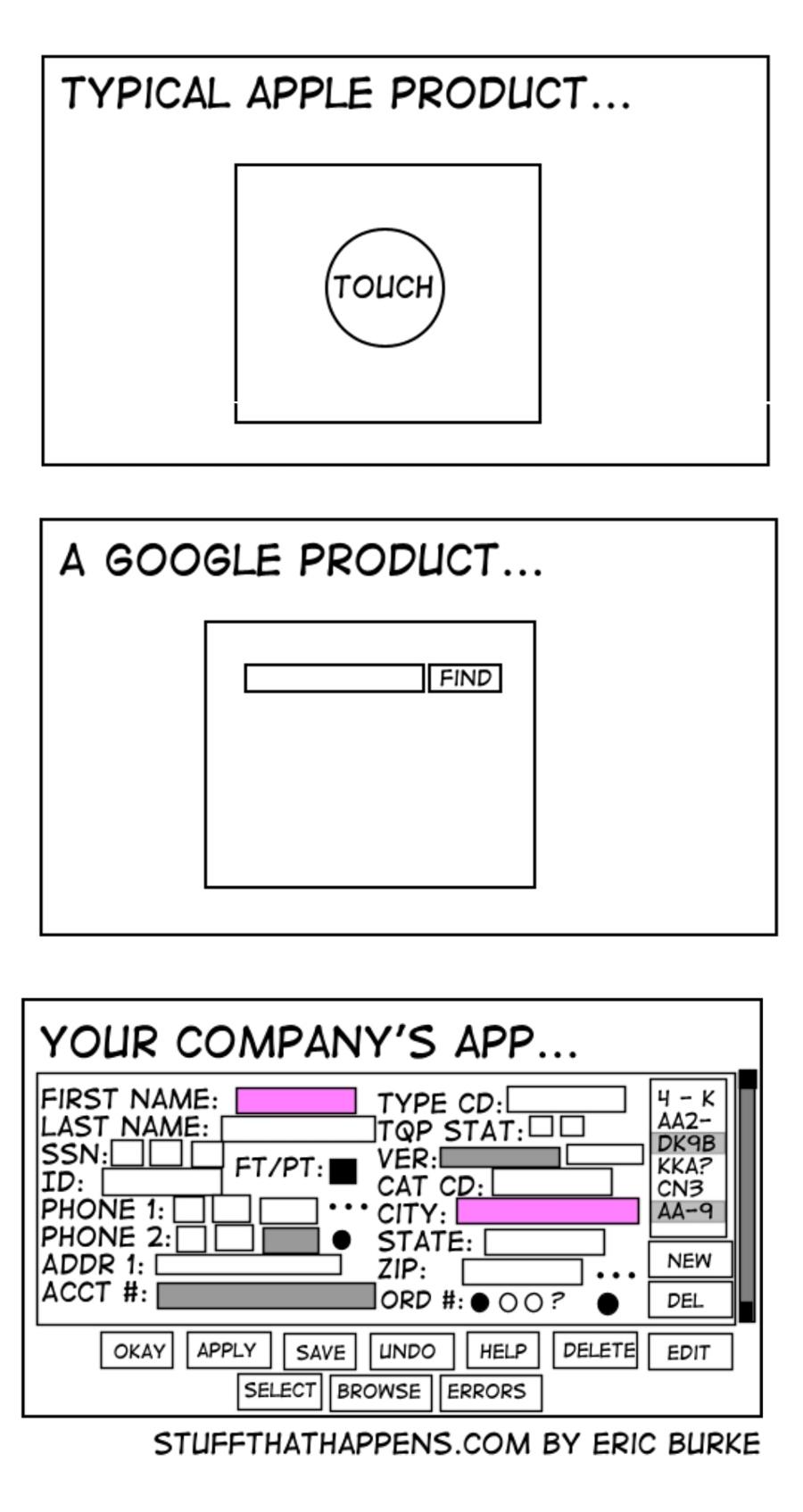 Apps von Banken, Apple und Google unterscheiden sich