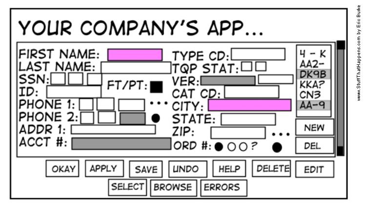Bank-Apps sind oft überladen und wenig nutzerfreundlich