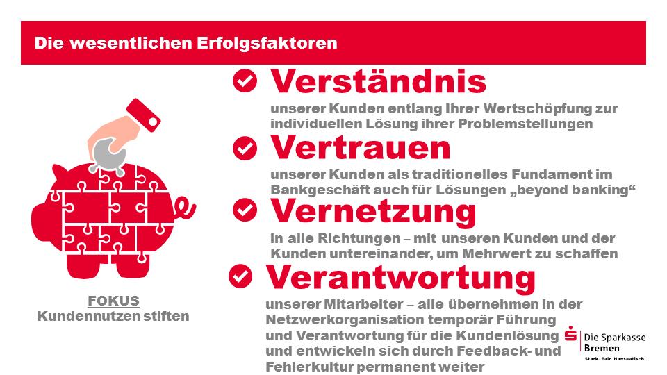Die wichtigsten Erfolgsfaktoren der Sparkasse Bremen