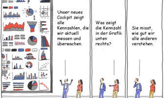 Cartoon: Den wenigsten Banken mangelt es an Kennzahlen