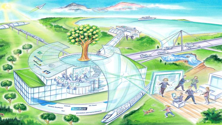 Die TeamBank setzt auf digitale Ökosysteme